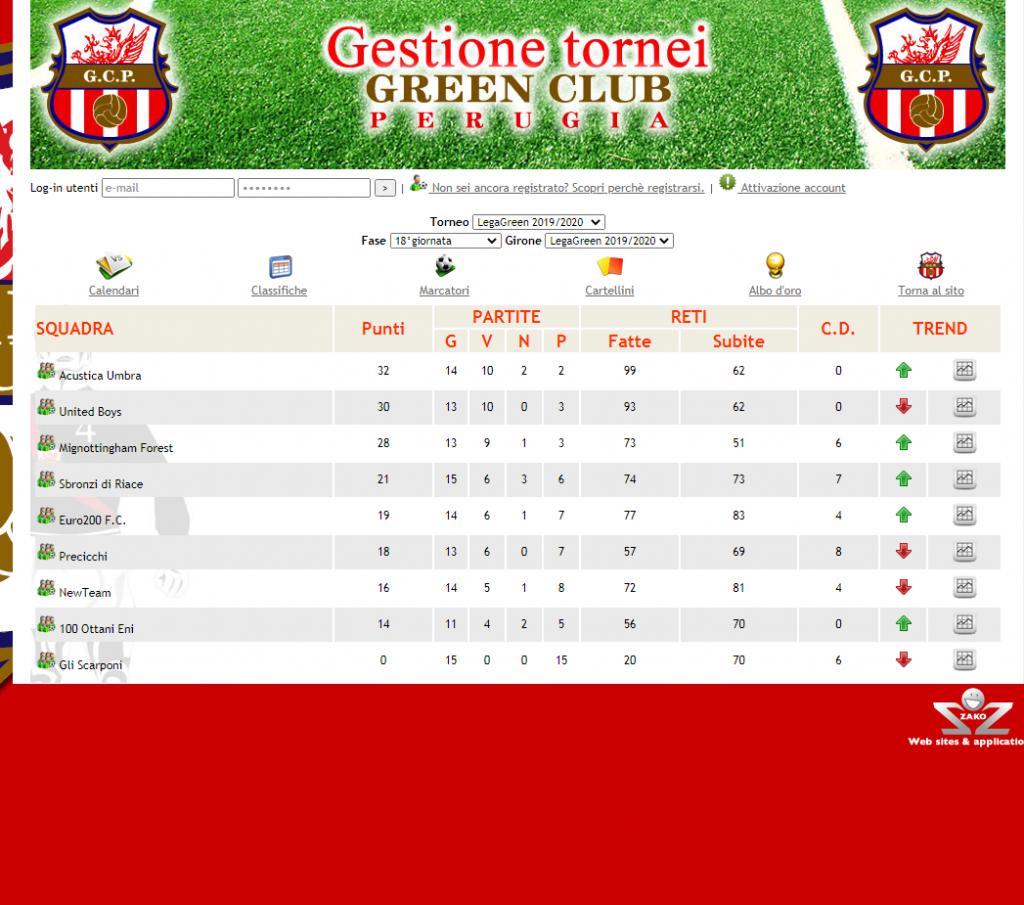 Green Club Perugia